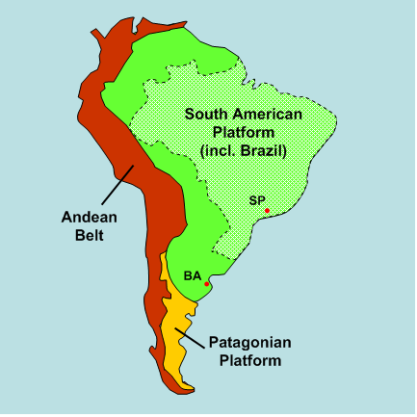 Brazil South America Continents